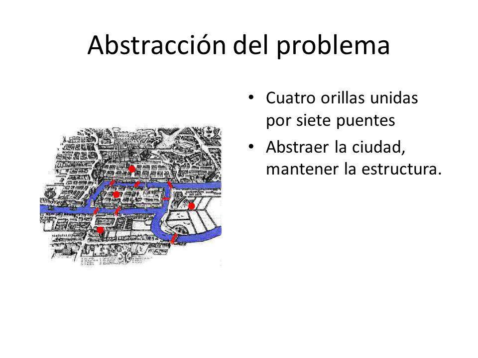 Abstracción del problema