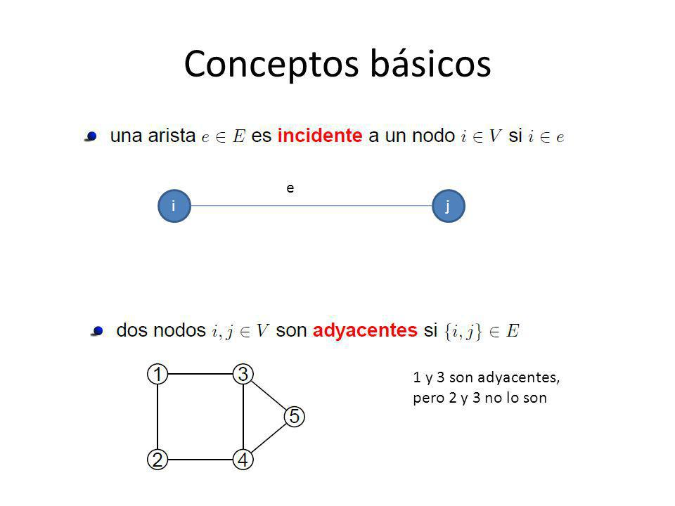 Conceptos básicos e i j 1 y 3 son adyacentes, pero 2 y 3 no lo son