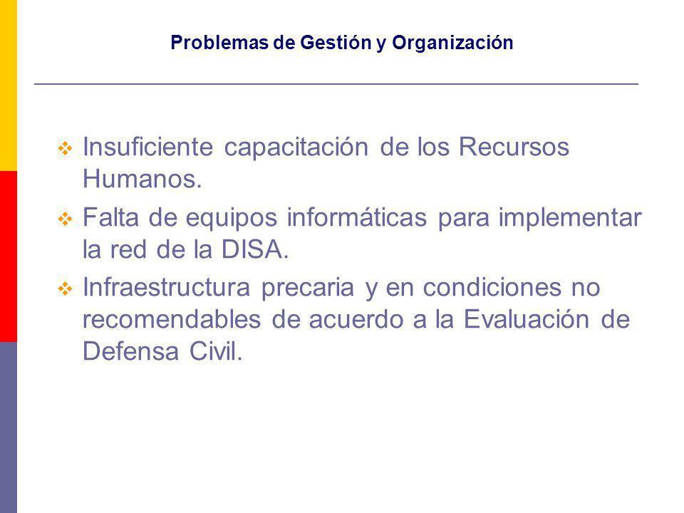 Problemas de Gestión y Organización