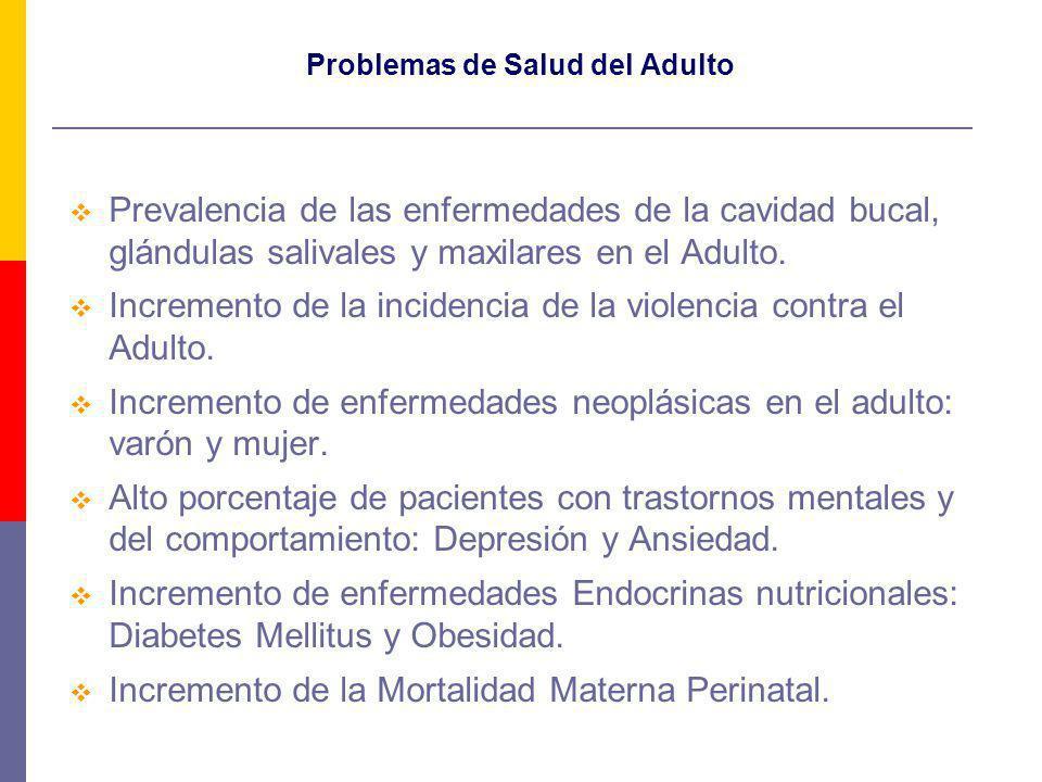 Problemas de Salud del Adulto