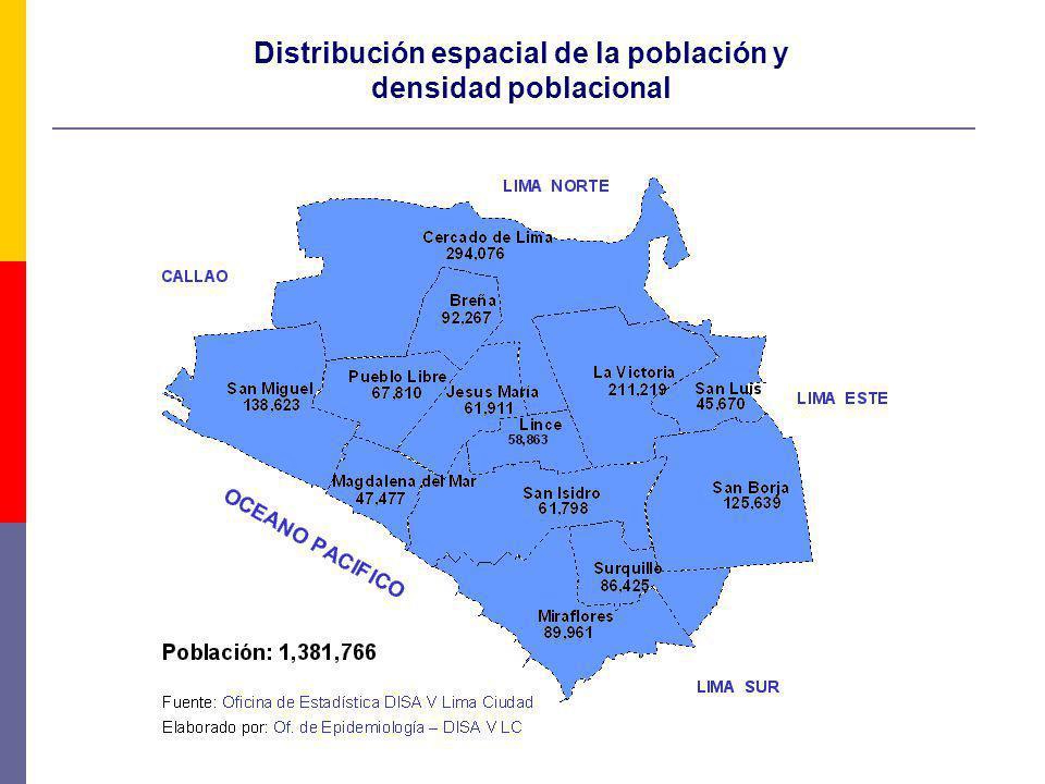 Distribución espacial de la población y
