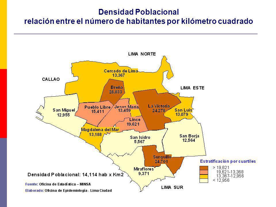 relación entre el número de habitantes por kilómetro cuadrado