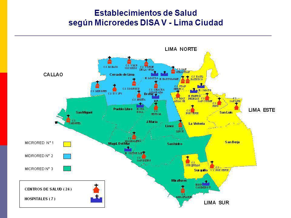 Establecimientos de Salud según Microredes DISA V - Lima Ciudad