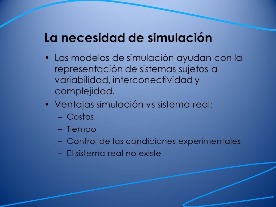 La necesidad de simulación