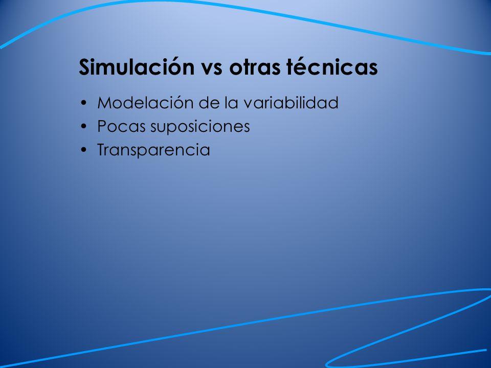 Simulación vs otras técnicas