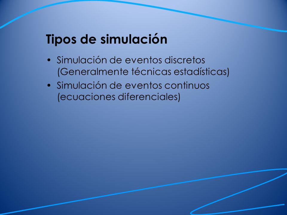 Tipos de simulación Simulación de eventos discretos (Generalmente técnicas estadísticas) Simulación de eventos continuos (ecuaciones diferenciales)