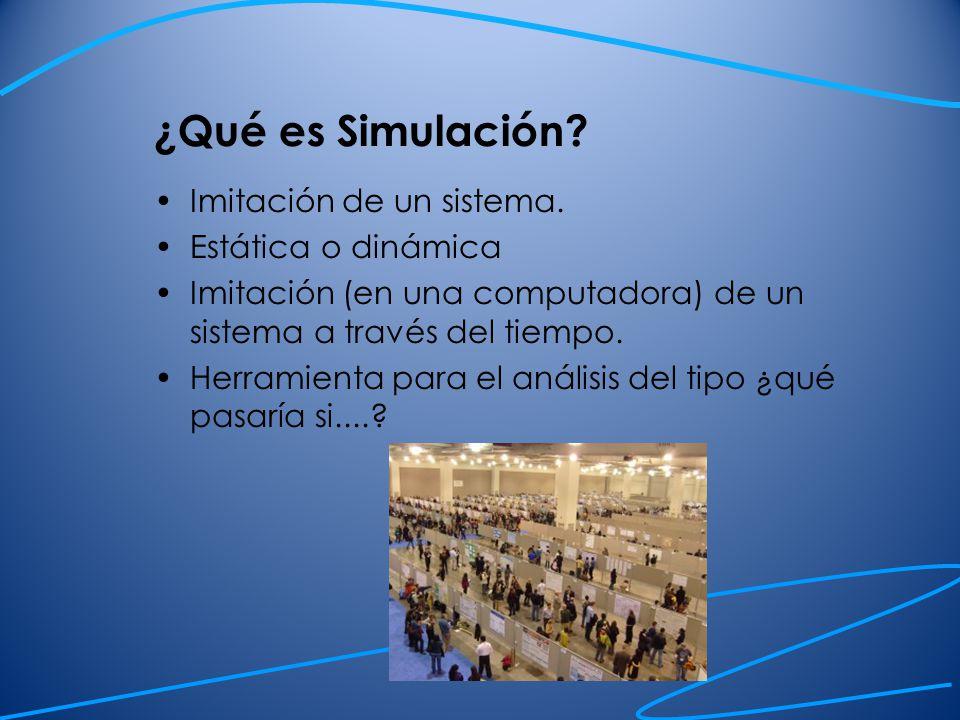 ¿Qué es Simulación Imitación de un sistema. Estática o dinámica