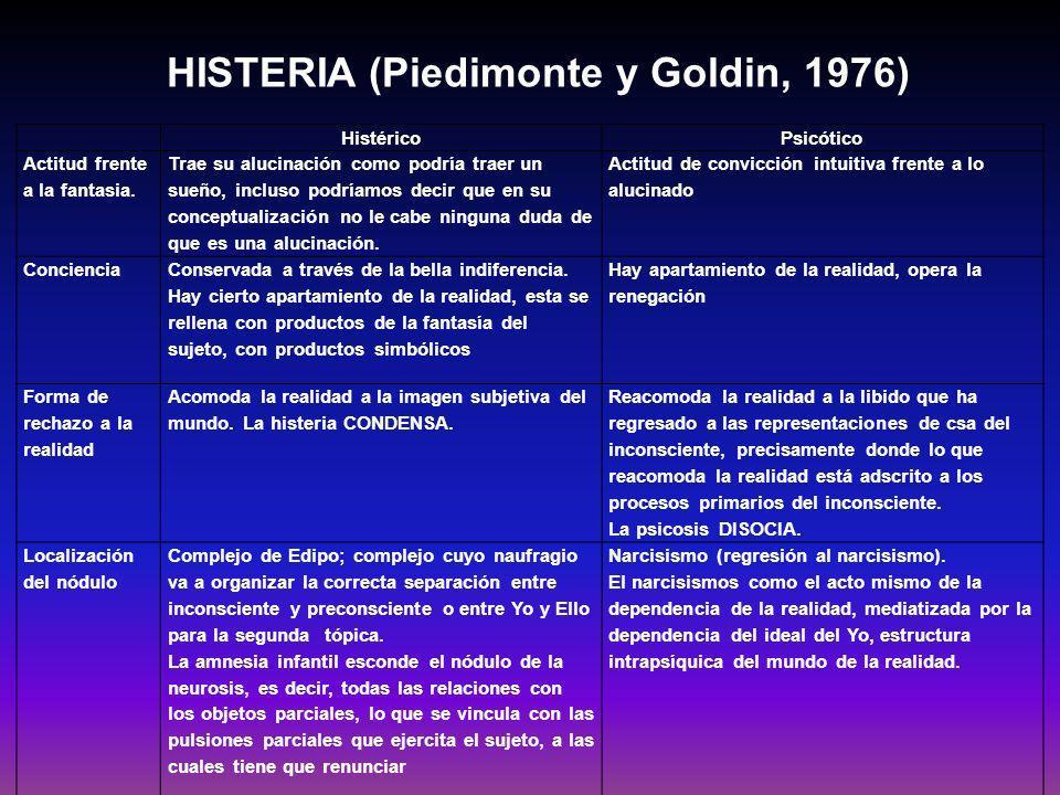 HISTERIA (Piedimonte y Goldin, 1976)