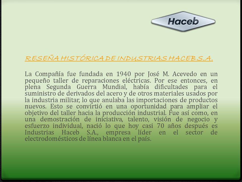 RESEÑA HISTÓRICA DE INDUSTRIAS HACEB S.A.