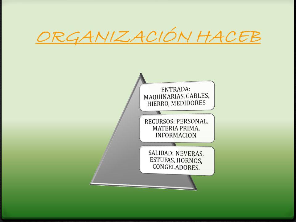 ORGANIZACIÓN HACEB ENTRADA: MAQUINARIAS, CABLES, HIERRO, MEDIDORES