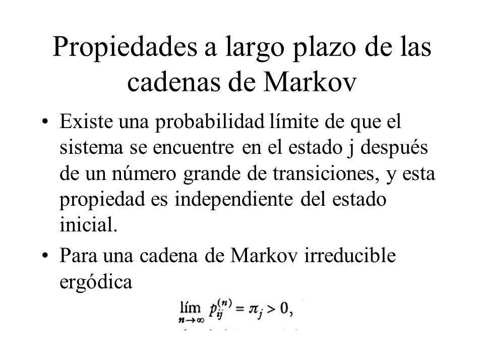 Propiedades a largo plazo de las cadenas de Markov