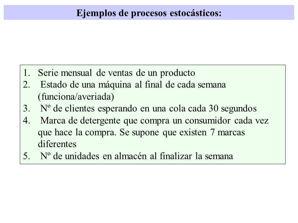 Ejemplos de procesos estocásticos:
