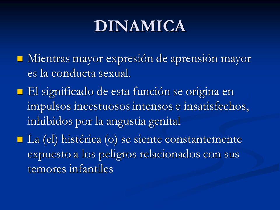 DINAMICA Mientras mayor expresión de aprensión mayor es la conducta sexual.
