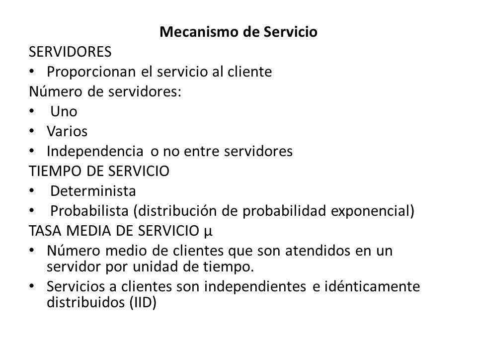 Mecanismo de Servicio SERVIDORES. Proporcionan el servicio al cliente. Número de servidores: Uno.