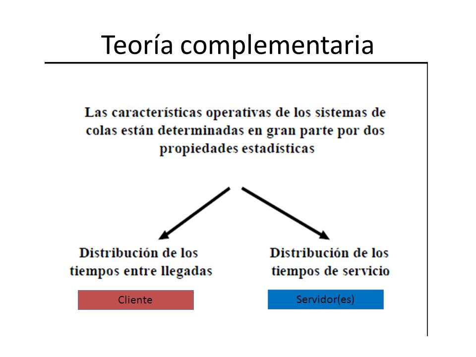 Teoría complementaria