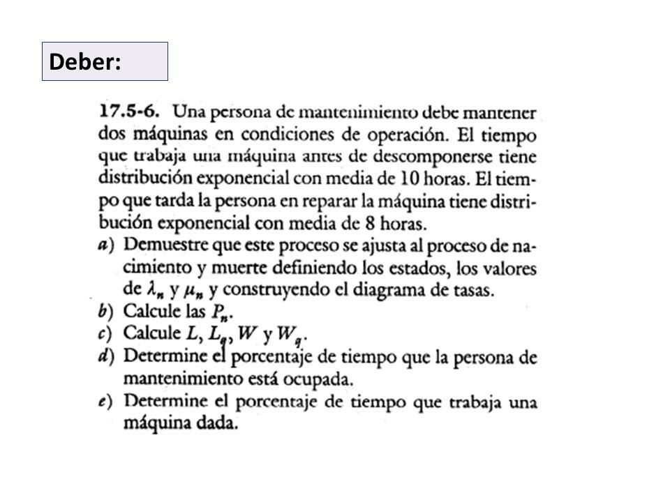Deber: