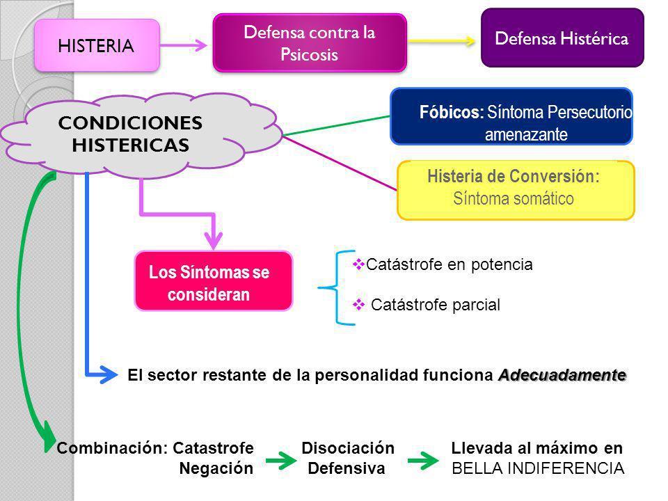 CONDICIONES HISTERICAS