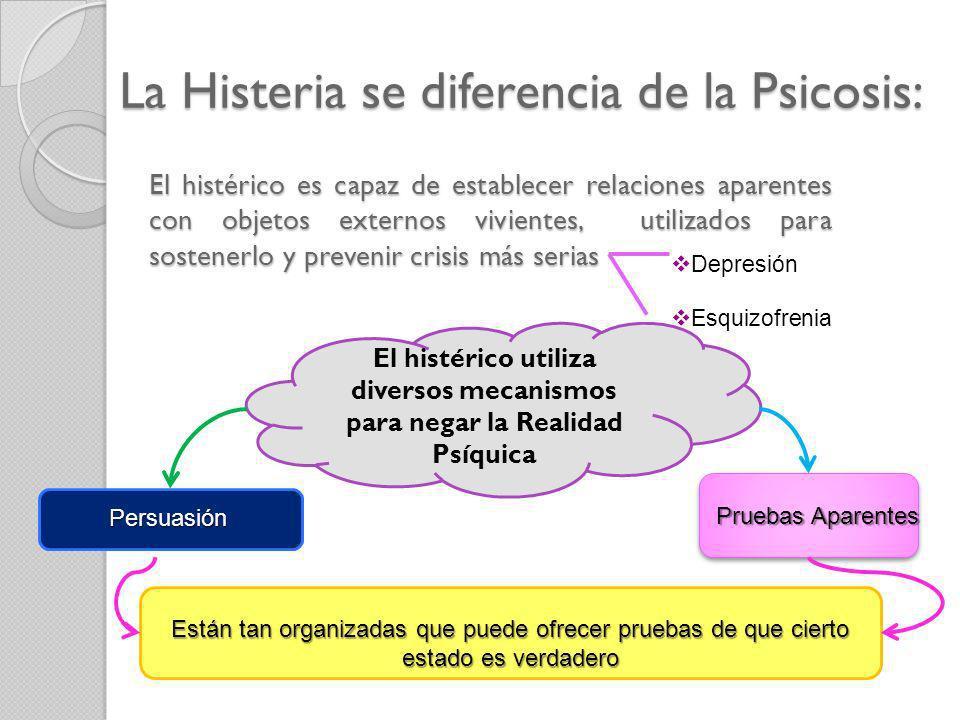 La Histeria se diferencia de la Psicosis: