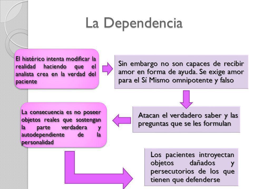 La Dependencia El histérico intenta modificar la realidad haciendo que el analista crea en la verdad del paciente.