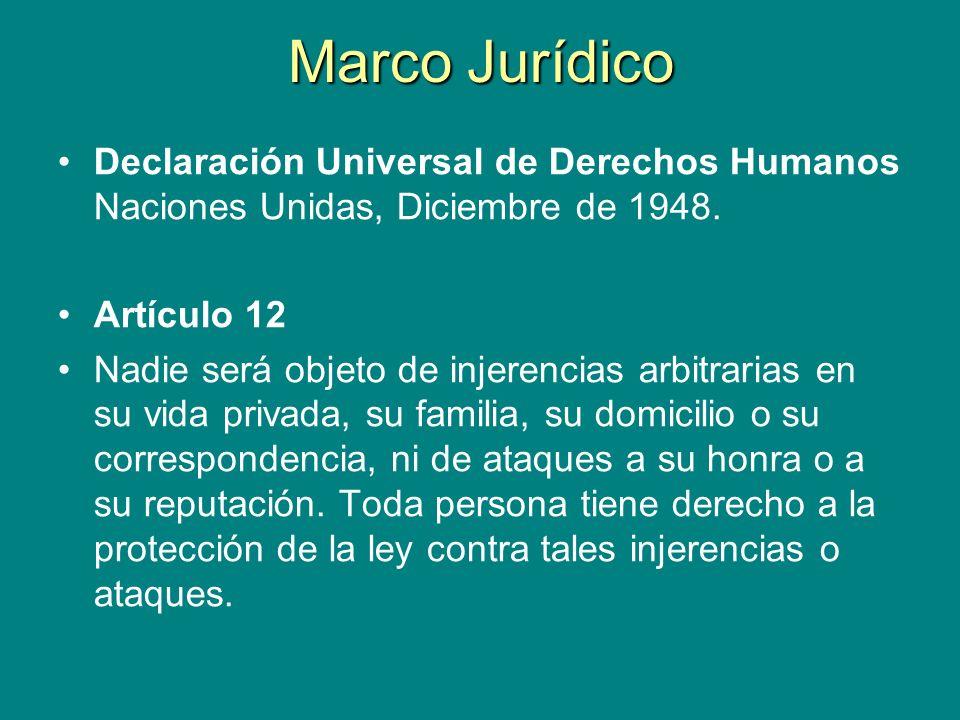 Marco Jurídico Declaración Universal de Derechos Humanos Naciones Unidas, Diciembre de 1948. Artículo 12.
