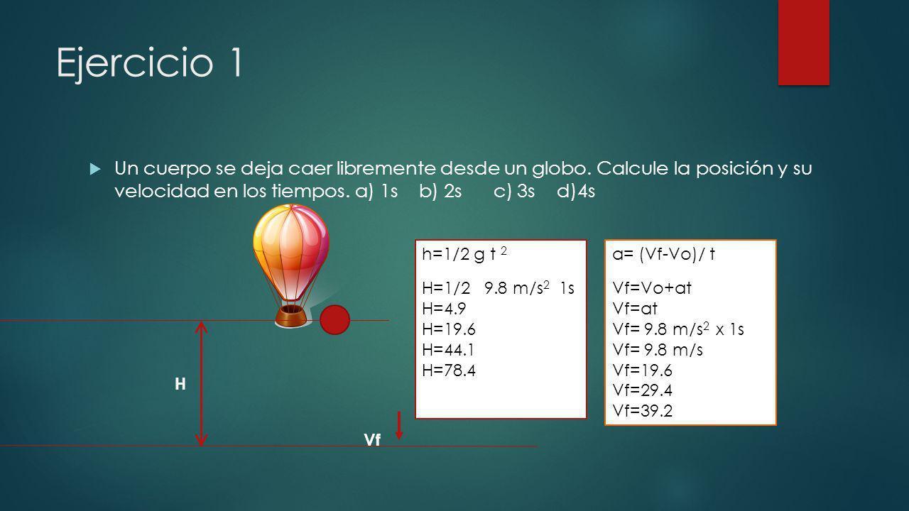 Ejercicio 1 Un cuerpo se deja caer libremente desde un globo. Calcule la posición y su velocidad en los tiempos. a) 1s b) 2s c) 3s d)4s.