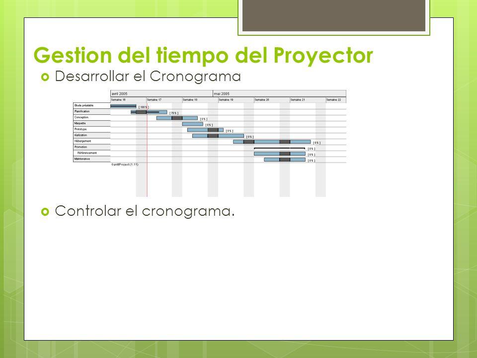 Gestion del tiempo del Proyector