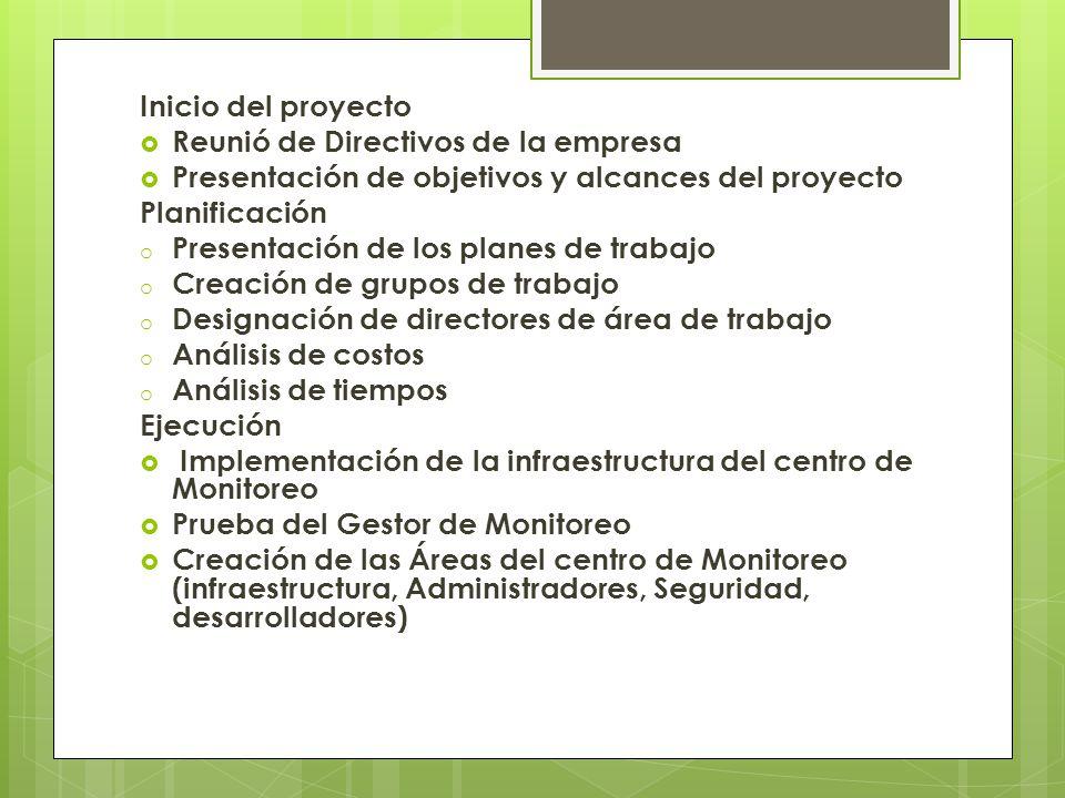 Inicio del proyecto Reunió de Directivos de la empresa. Presentación de objetivos y alcances del proyecto.