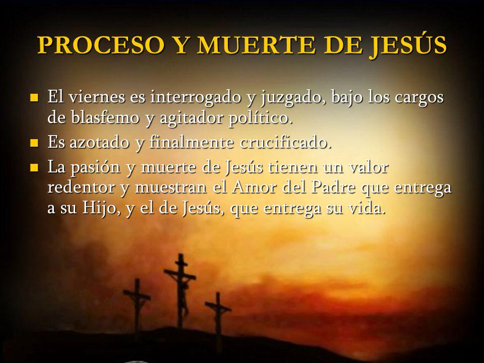PROCESO Y MUERTE DE JESÚS
