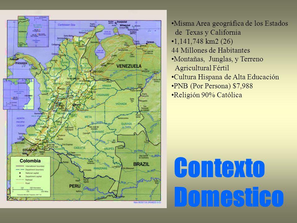 Contexto Domestico Misma Area geográfica de los Estados
