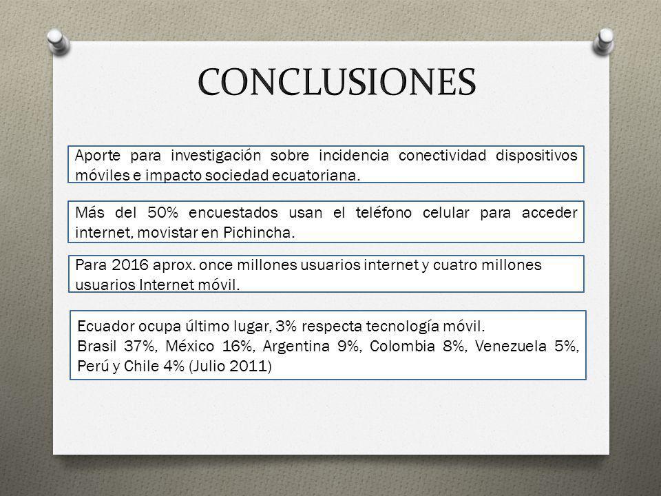CONCLUSIONES Aporte para investigación sobre incidencia conectividad dispositivos móviles e impacto sociedad ecuatoriana.