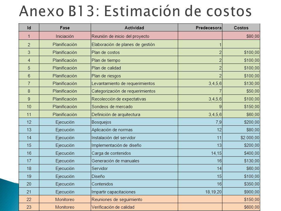 Anexo B13: Estimación de costos