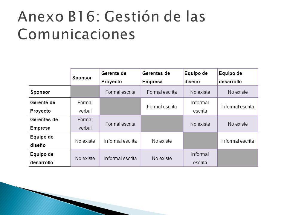 Anexo B16: Gestión de las Comunicaciones