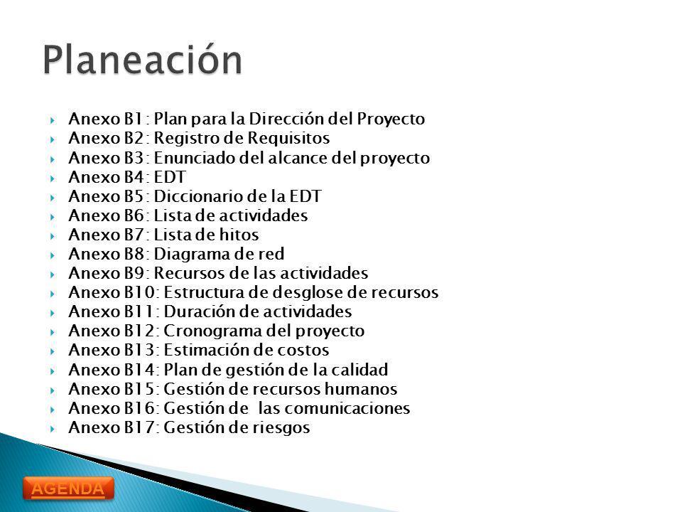 Planeación AGENDA Anexo B1: Plan para la Dirección del Proyecto