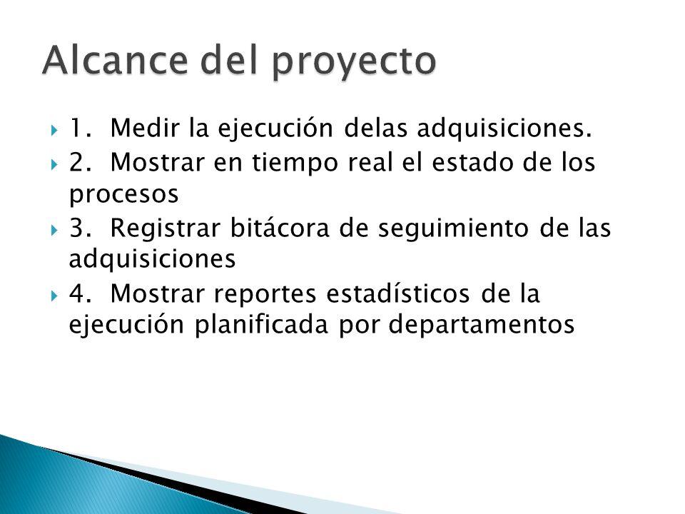 Alcance del proyecto 1. Medir la ejecución delas adquisiciones.