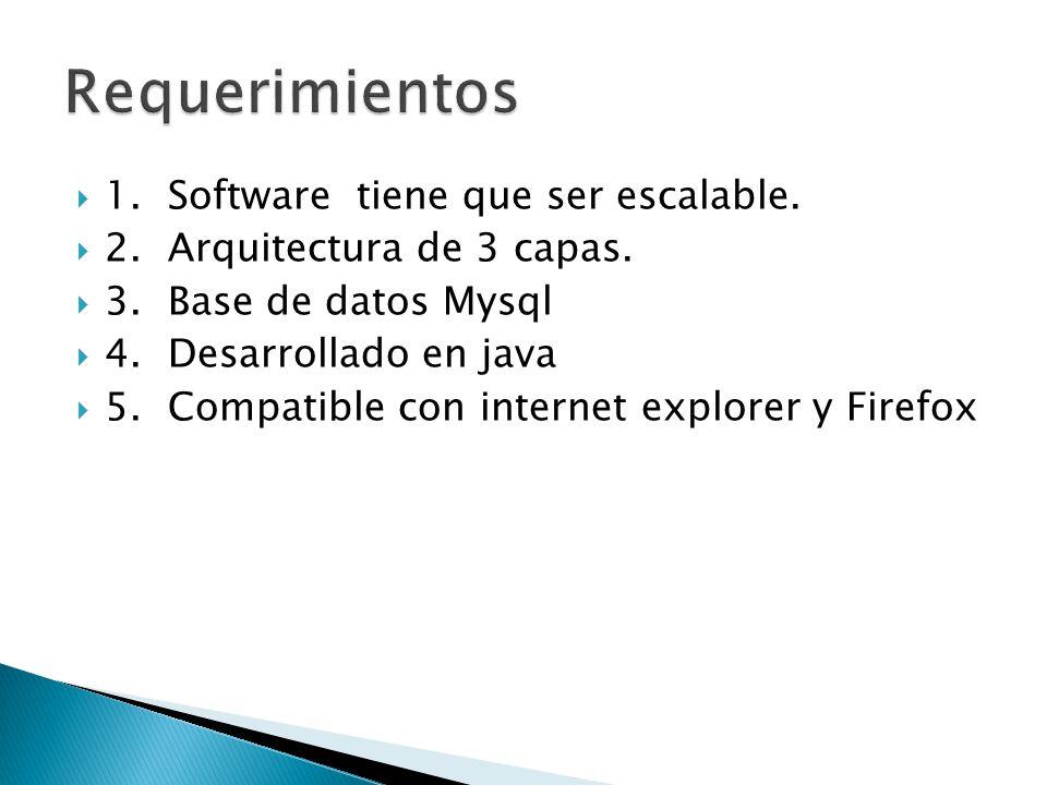 Requerimientos 1. Software tiene que ser escalable.