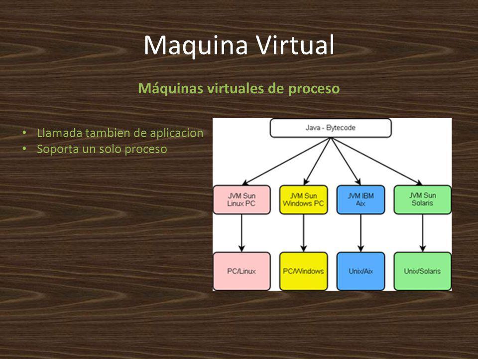 Máquinas virtuales de proceso