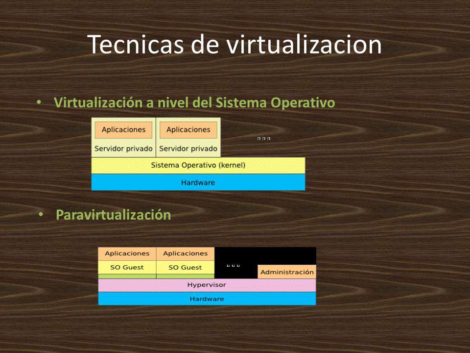 Tecnicas de virtualizacion