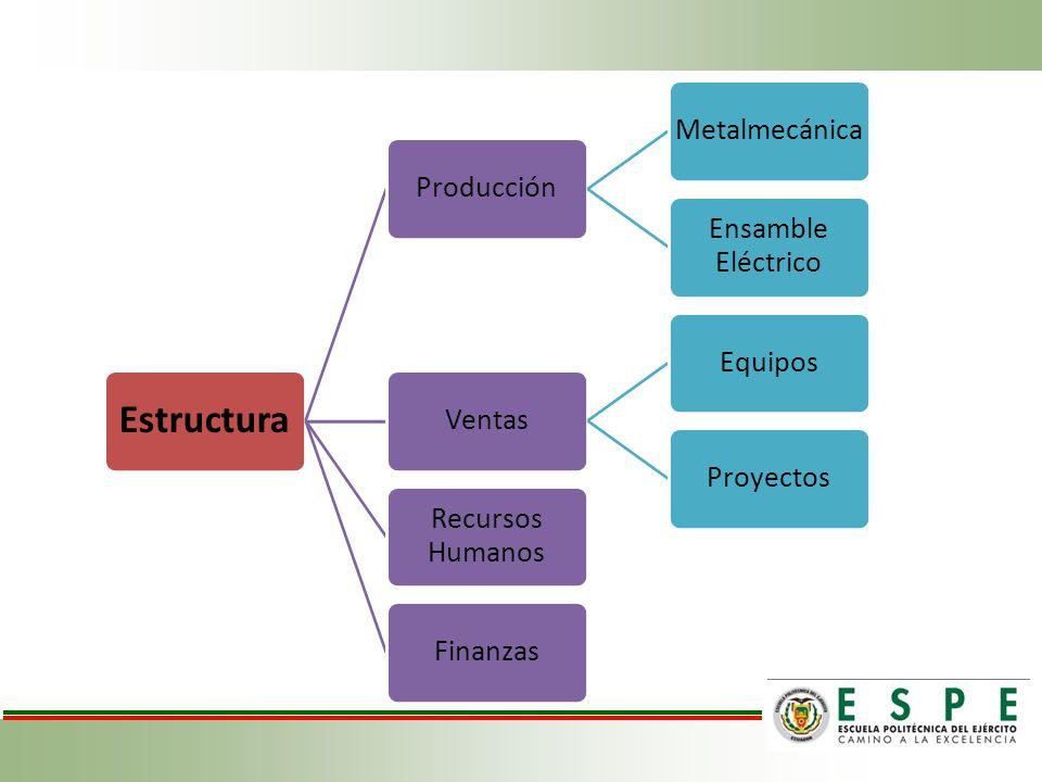 Estructura Producción Metalmecánica Ensamble Eléctrico Ventas Equipos