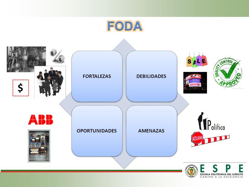 FODA FORTALEZAS DEBILIDADES OPORTUNIDADES AMENAZAS $