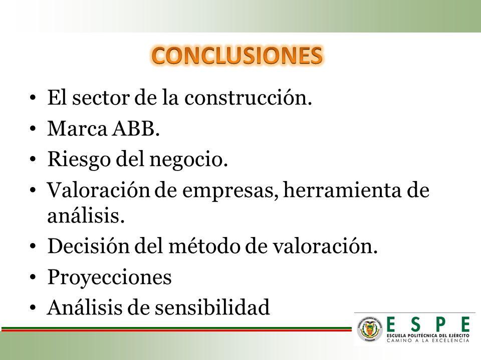 CONCLUSIONES El sector de la construcción. Marca ABB.