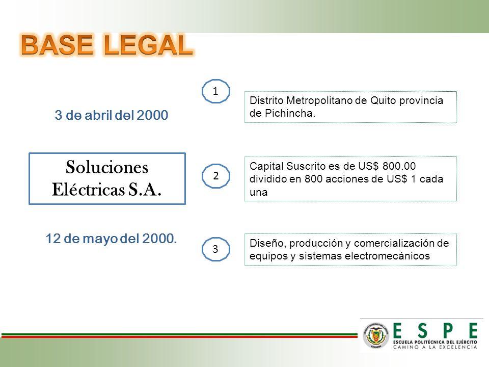 Soluciones Eléctricas S.A.