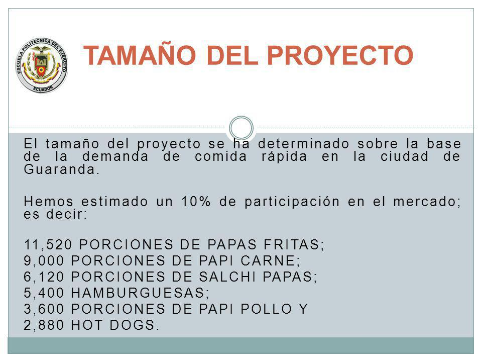 TAMAÑO DEL PROYECTO El tamaño del proyecto se ha determinado sobre la base de la demanda de comida rápida en la ciudad de Guaranda.
