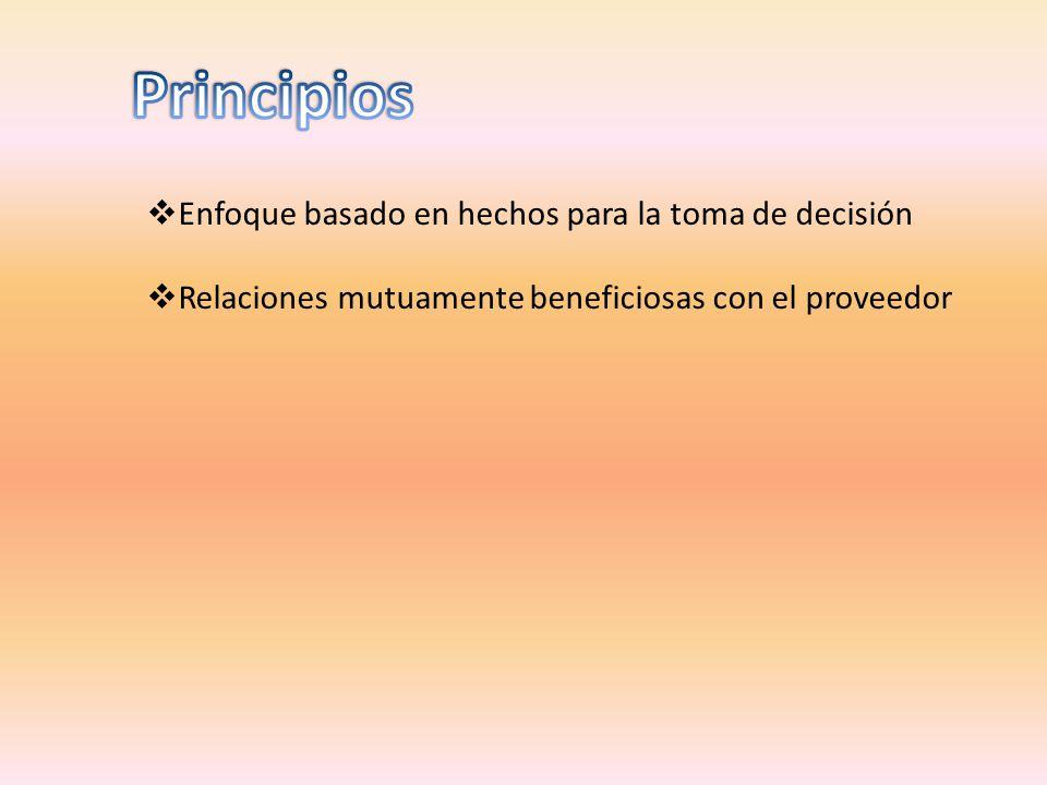 Principios Enfoque basado en hechos para la toma de decisión
