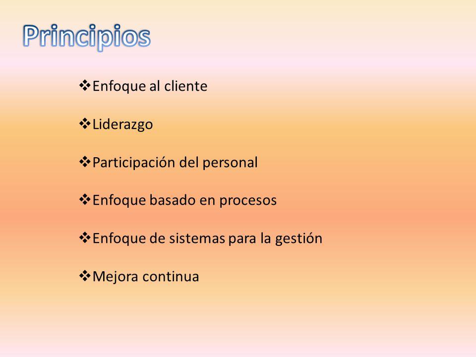 Principios Enfoque al cliente Liderazgo Participación del personal