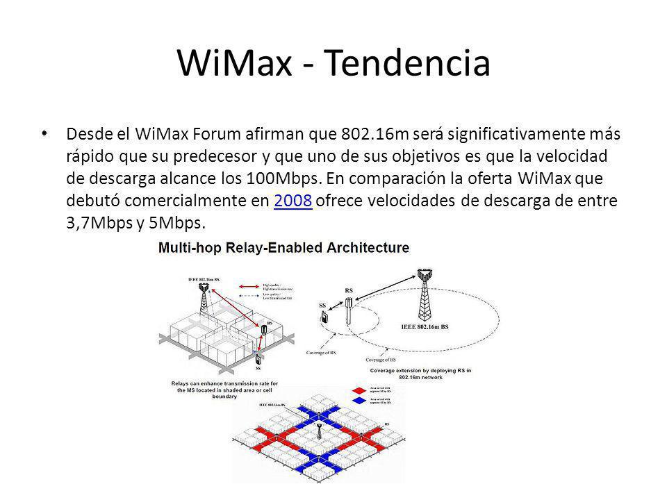 WiMax - Tendencia