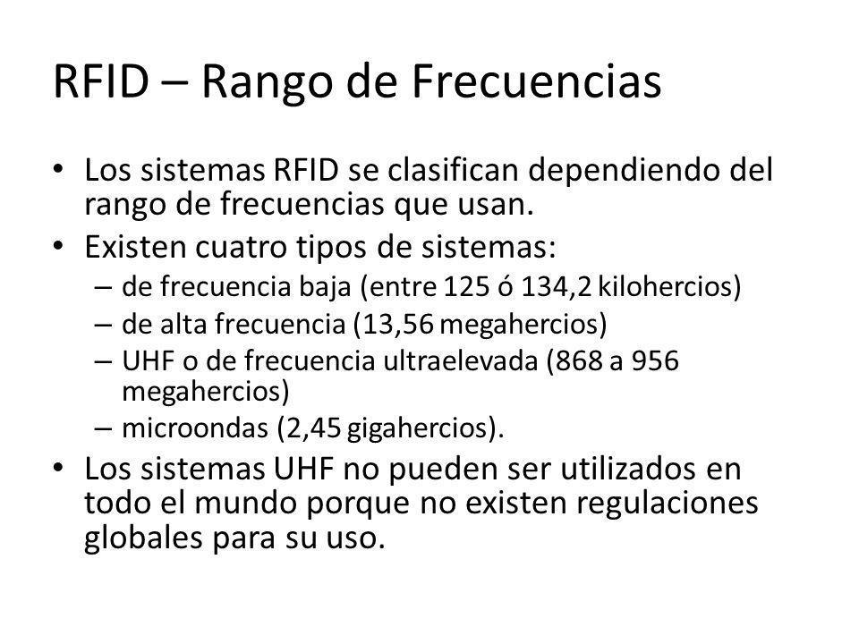 RFID – Rango de Frecuencias