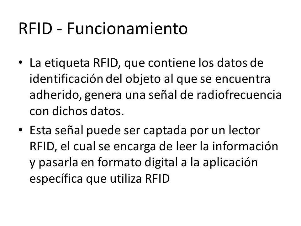 RFID - Funcionamiento
