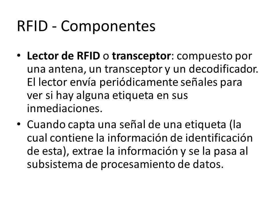RFID - Componentes