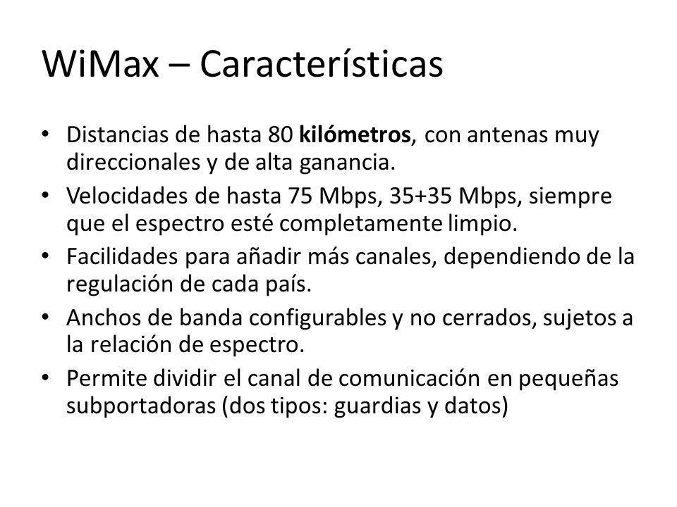 WiMax – Características