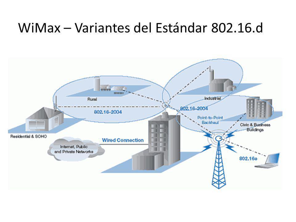 WiMax – Variantes del Estándar 802.16.d